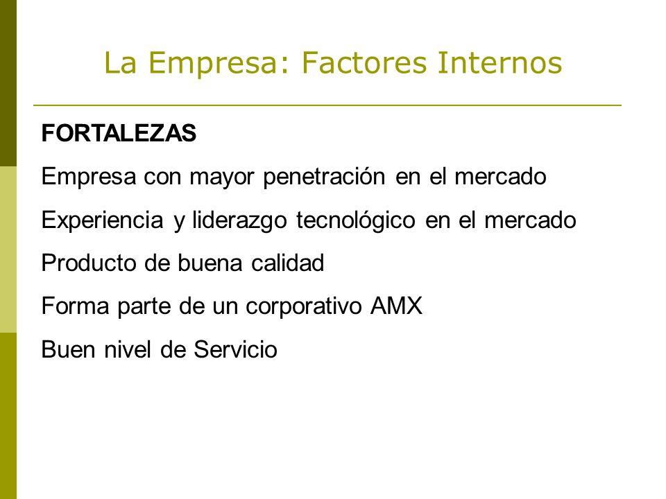 La Empresa: Factores Internos FORTALEZAS Empresa con mayor penetración en el mercado Experiencia y liderazgo tecnológico en el mercado Producto de buena calidad Forma parte de un corporativo AMX Buen nivel de Servicio