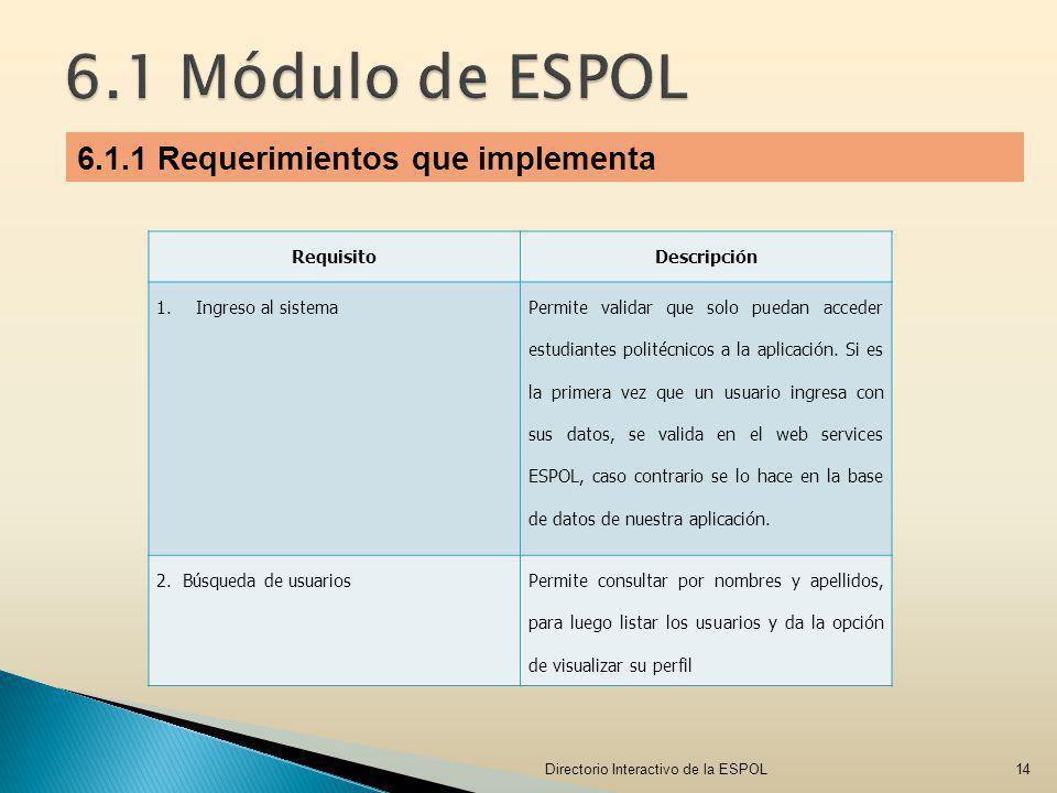 Directorio Interactivo de la ESPOL14 6.1.1 Requerimientos que implementa RequisitoDescripción 1.Ingreso al sistema Permite validar que solo puedan acc