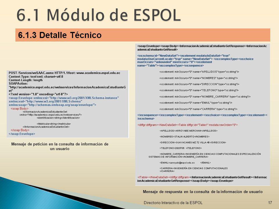 Directorio Interactivo de la ESPOL17 Mensaje de respuesta en la consulta de la informaci ó n de usuario Mensaje de petici ó n en la consulta de inform