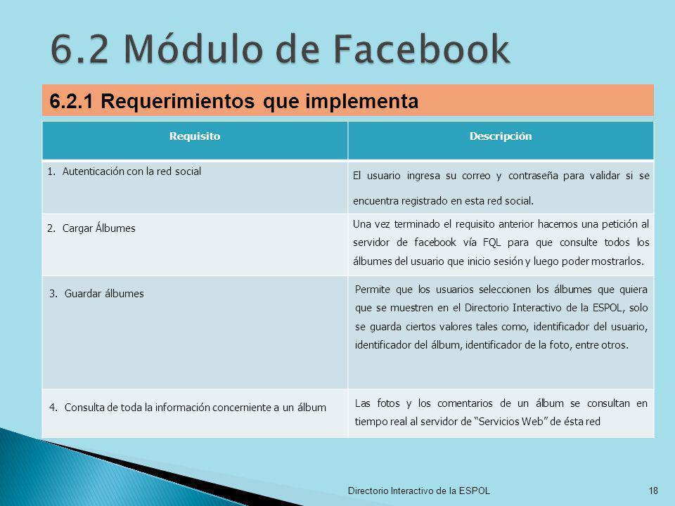 Directorio Interactivo de la ESPOL18 6.2.1 Requerimientos que implementa RequisitoDescripción 1. Autenticación con la red social El usuario ingresa su