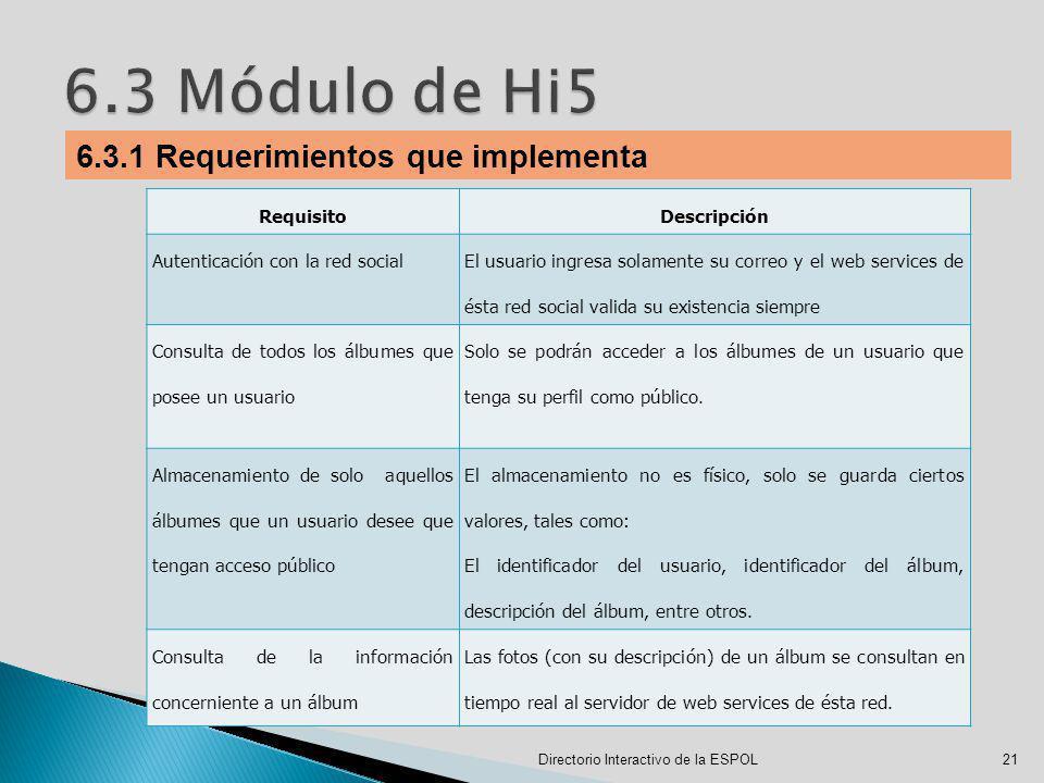 Directorio Interactivo de la ESPOL21 6.3.1 Requerimientos que implementa RequisitoDescripción Autenticación con la red social El usuario ingresa solam