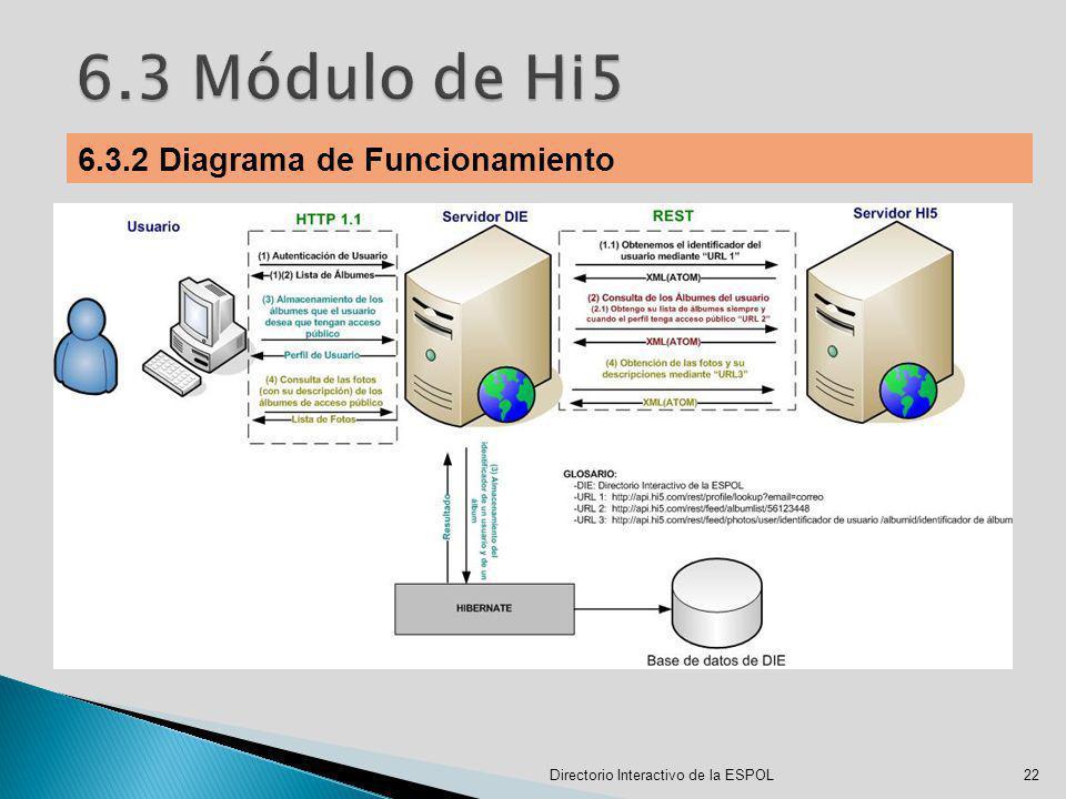 Directorio Interactivo de la ESPOL22 6.3.2 Diagrama de Funcionamiento