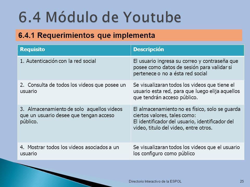 Directorio Interactivo de la ESPOL25 6.4.1 Requerimientos que implementa RequisitoDescripción 1.Autenticación con la red socialEl usuario ingresa su c