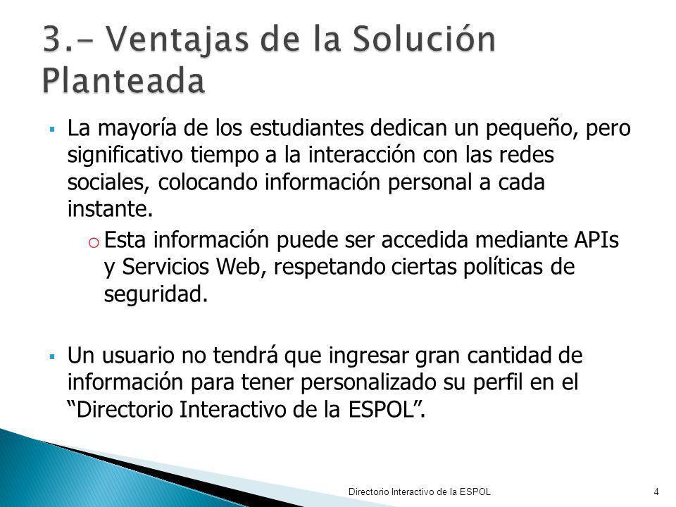 Directorio Interactivo de la ESPOL15 6.1.2 Diagrama de Funcionamiento
