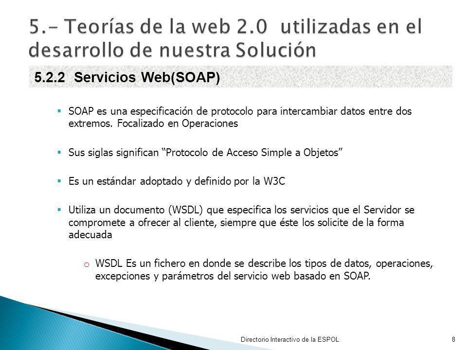 SOAP es una especificación de protocolo para intercambiar datos entre dos extremos. Focalizado en Operaciones Sus siglas significan Protocolo de Acces