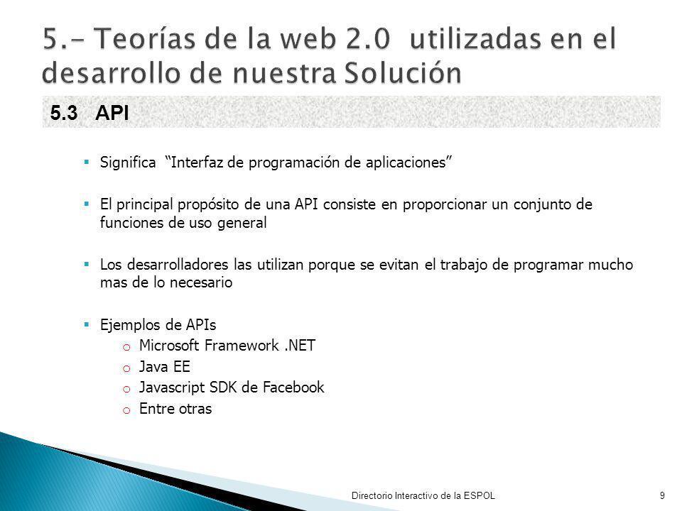 Directorio Interactivo de la ESPOL9 5.3 API Significa Interfaz de programación de aplicaciones El principal propósito de una API consiste en proporcio