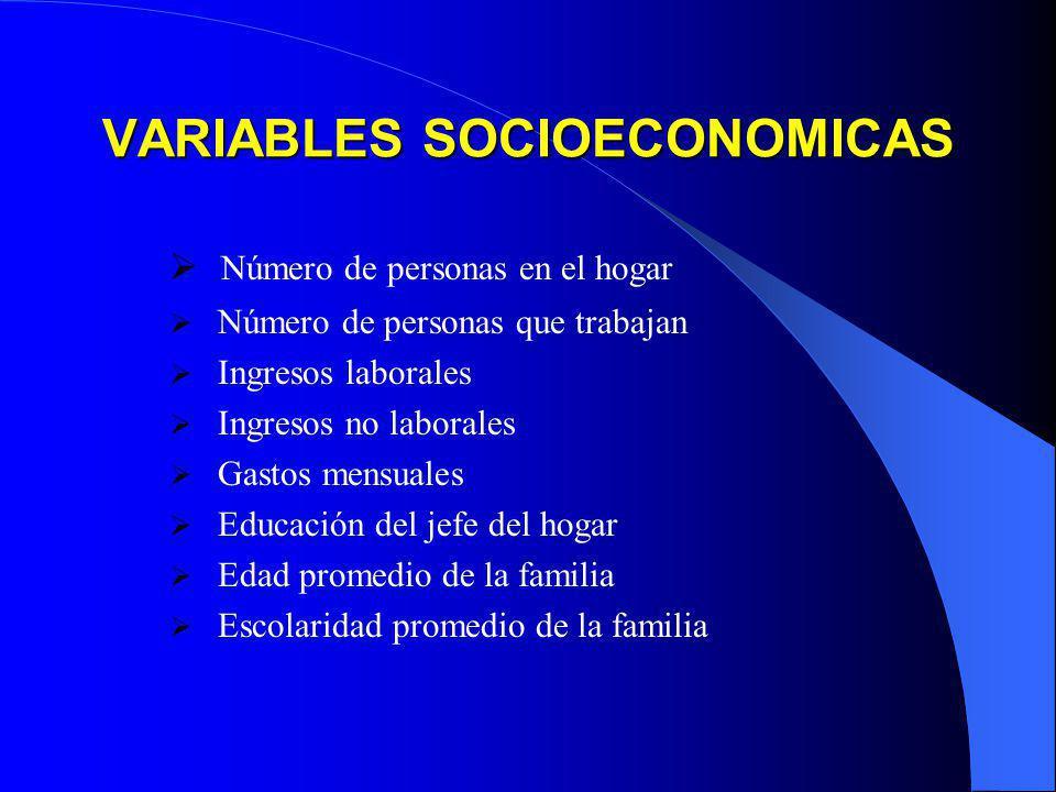 VARIABLES SOCIOECONOMICAS Número de personas en el hogar Número de personas que trabajan Ingresos laborales Ingresos no laborales Gastos mensuales Edu