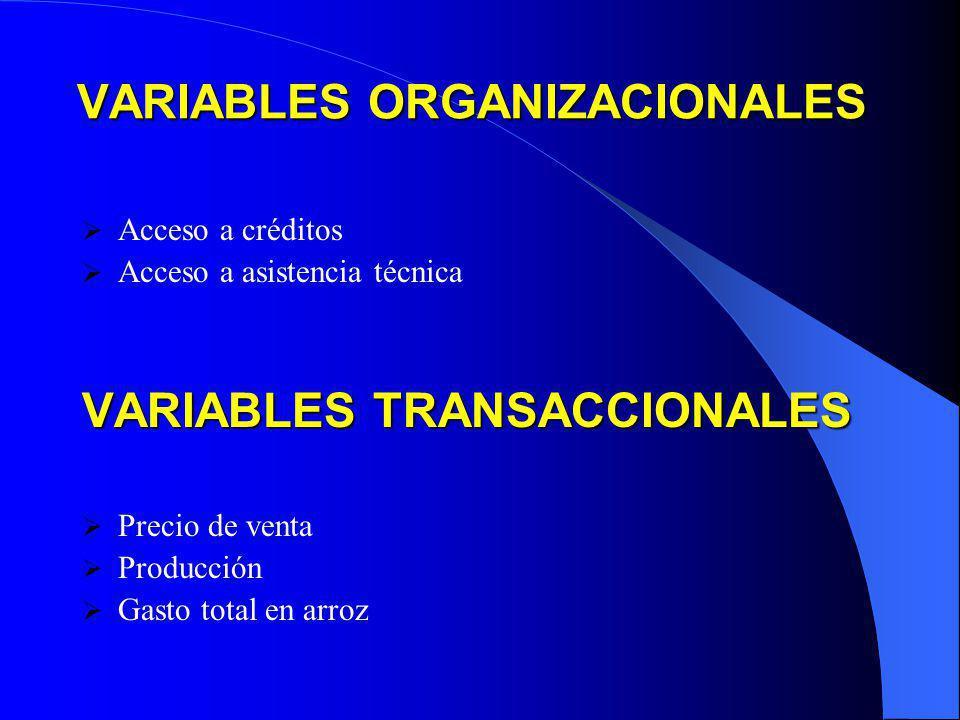 VARIABLES ORGANIZACIONALES Acceso a créditos Acceso a asistencia técnica VARIABLES TRANSACCIONALES Precio de venta Producción Gasto total en arroz
