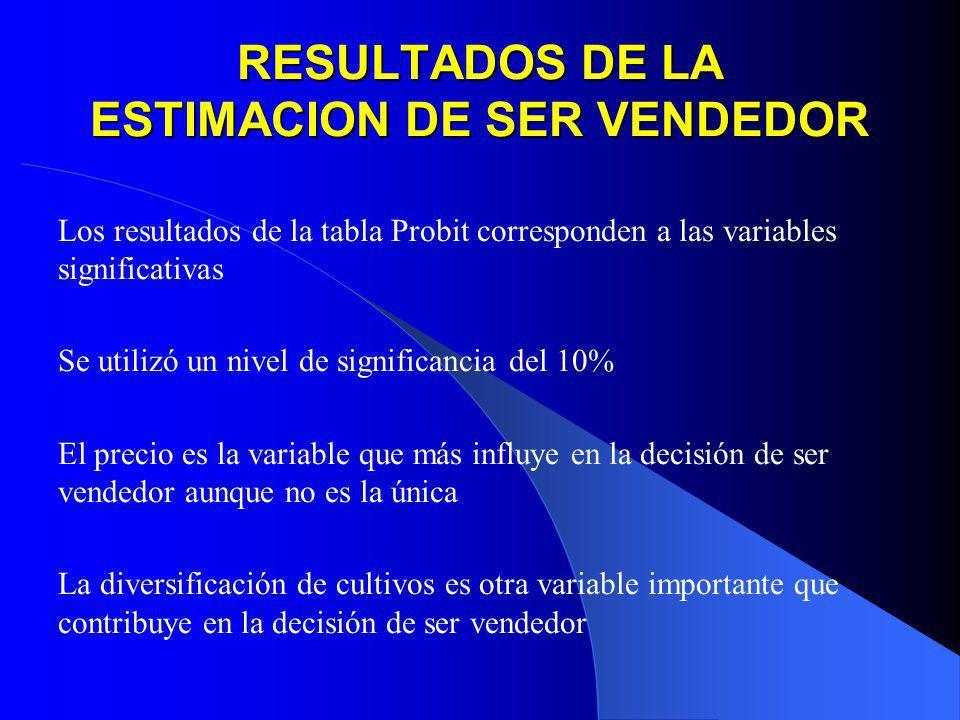 RESULTADOS DE LA ESTIMACION DE SER VENDEDOR Los resultados de la tabla Probit corresponden a las variables significativas Se utilizó un nivel de signi