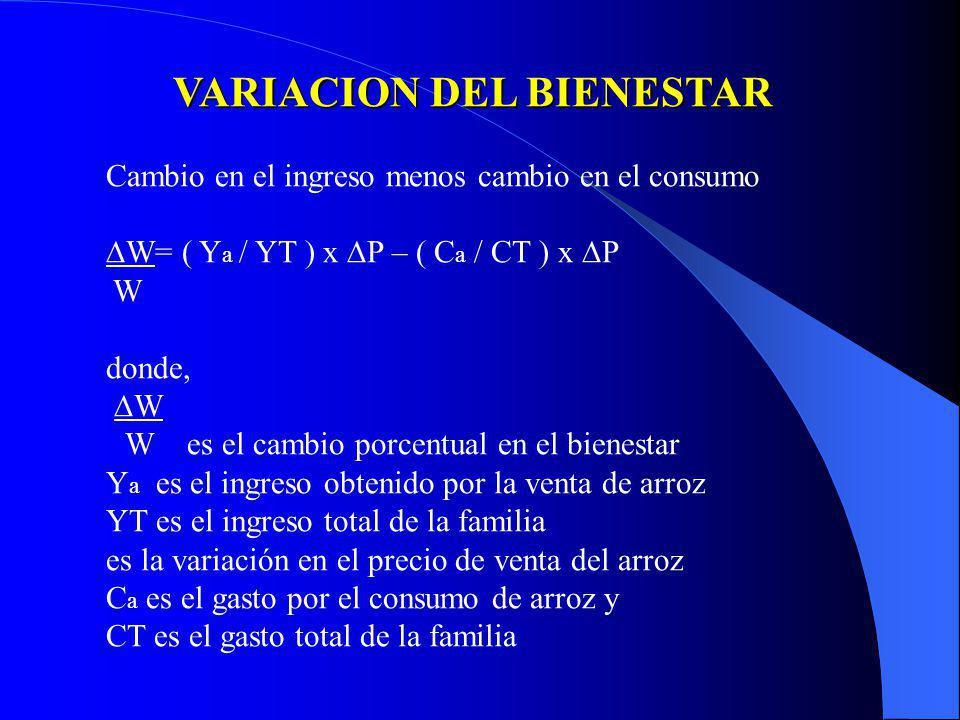 VARIACION DEL BIENESTAR Cambio en el ingreso menos cambio en el consumo W= ( Y a / YT ) x P – ( C a / CT ) x P W donde, W W es el cambio porcentual en