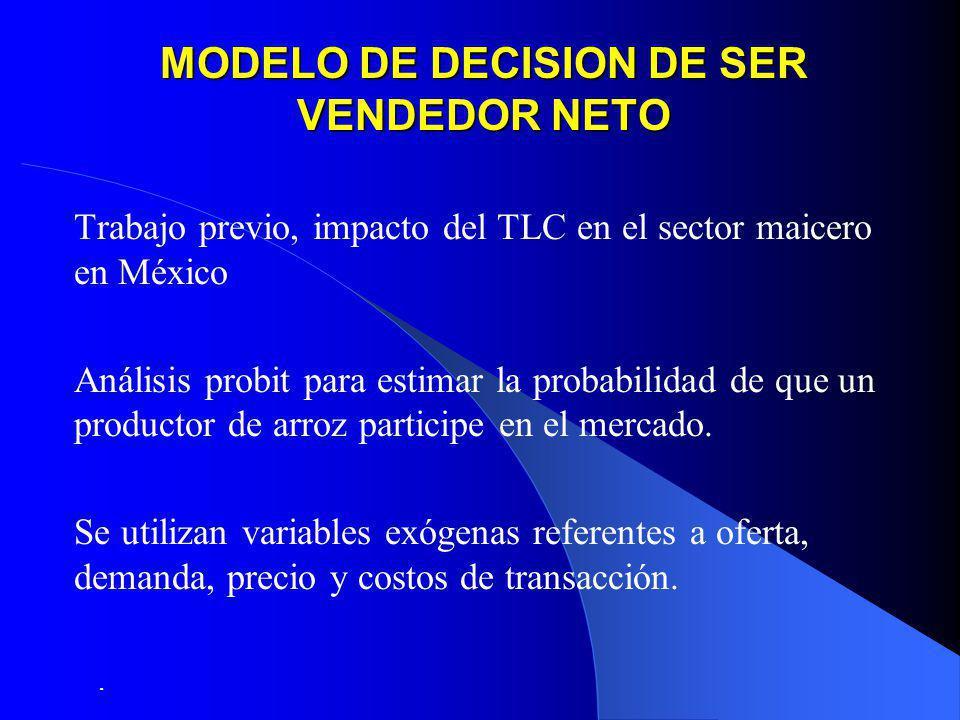 MODELO DE DECISION DE SER VENDEDOR NETO Trabajo previo, impacto del TLC en el sector maicero en México Análisis probit para estimar la probabilidad de