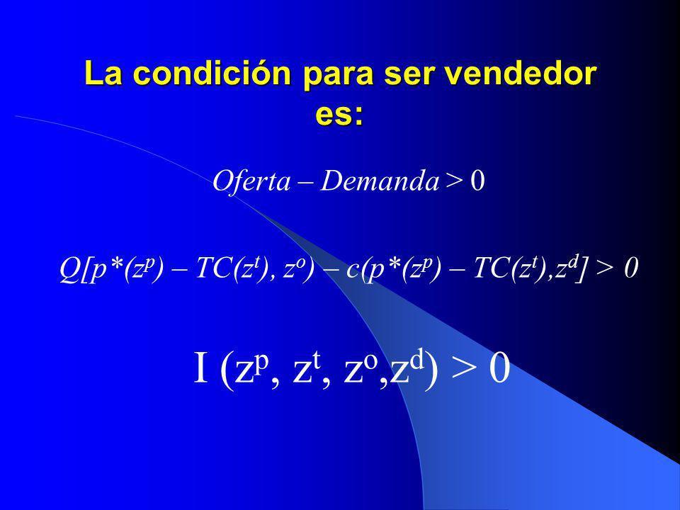 La condición para ser vendedor es: Oferta – Demanda > 0 Q[p*(z p ) – TC(z t ), z o ) – c(p*(z p ) – TC(z t ),z d ] > 0 I (z p, z t, z o,z d ) > 0