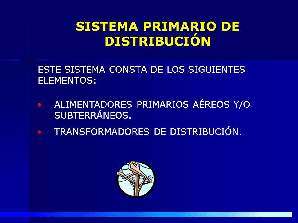 SISTEMA DE SUBTRANSMISIÓN ESTE SISTEMA CONSTA DE LOS SIGUIENTES ELEMENTOS: LÍNEAS DE SUBTRANSMISIÓN. TRANSFORMADORES DE POTENCIA.
