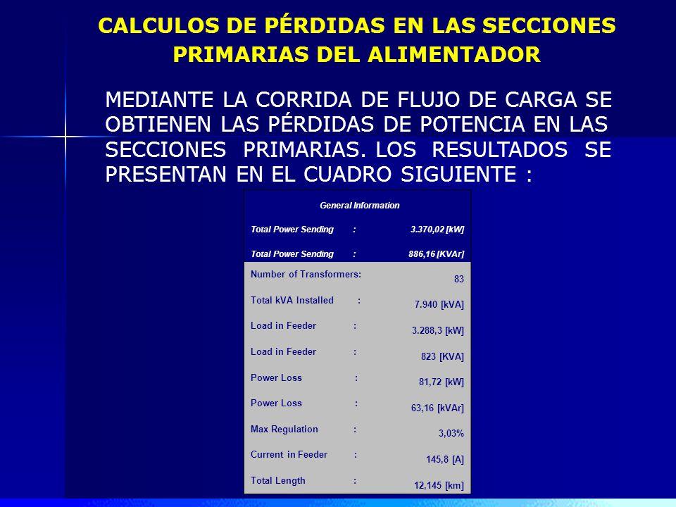 Demanda Máxima = 3,4 [MW] Factor_Carga = 0,78 Factor_Pérdidas = 0,62 Factor_Potencia = 0,97 E_disponible promedio diaria = 64 [kWh] E_disponible prome