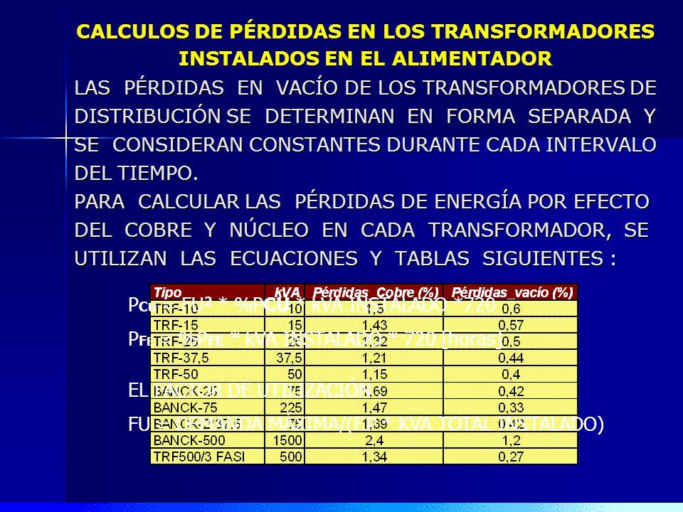 PARA CALCULAR LAS PÉRDIDAS DE ENERGÍA EN LAS LÍNEAS O SECCIONES PRIMARIAS SE UTILIZA LA ECUACIÓN SIGUIENTE: P E = Fp * P L * T Entonces PE = 0,62* 81,