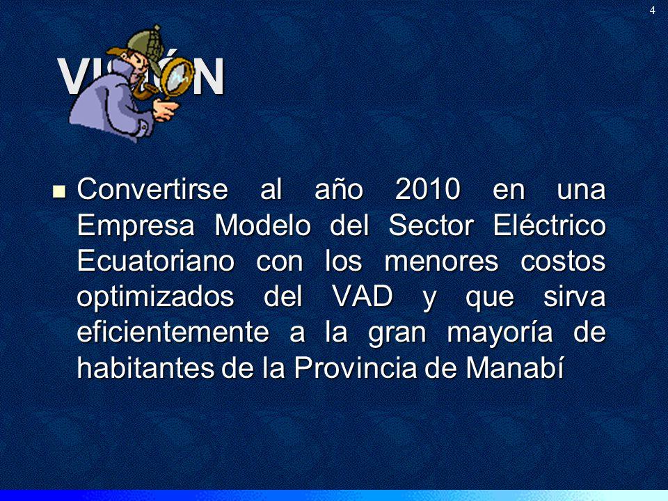 MISIÓN Distribución y comercialización de la energía eléctrica en la Provincia de Manabí, en condiciones de confiabilidad, continuidad y calidad del s