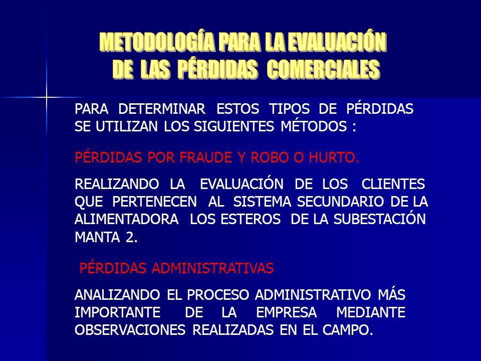 DETEMINACIÓN DE PÉRDIDAS COMERCIALES