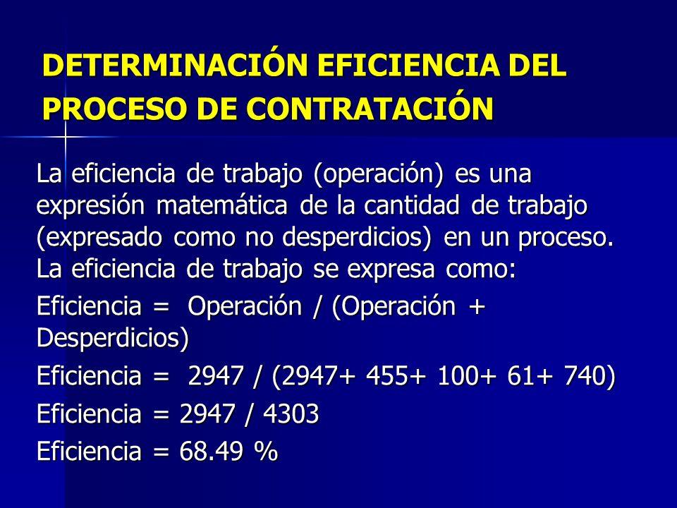 RESUMEN DE LA HOJA DE TRABAJO PASO # DE PASOS MINUTOS OPERACIÓN122947 TRANSPORTE12455 DEMORA D 7100 INSPECCIÓN561 ALMACENAJE5740 TOTAL414303