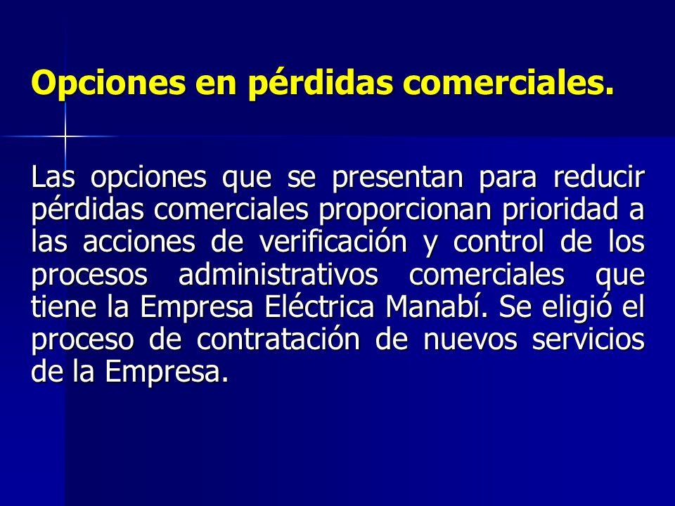 ESTRATEGIAS SUGERIDAS PARA REDUCIR PÉRDIDAS TÉCNICAS Y COMERCIALES DE LA EMPRESA ELÉCTRICAS MANABÍ S.A.