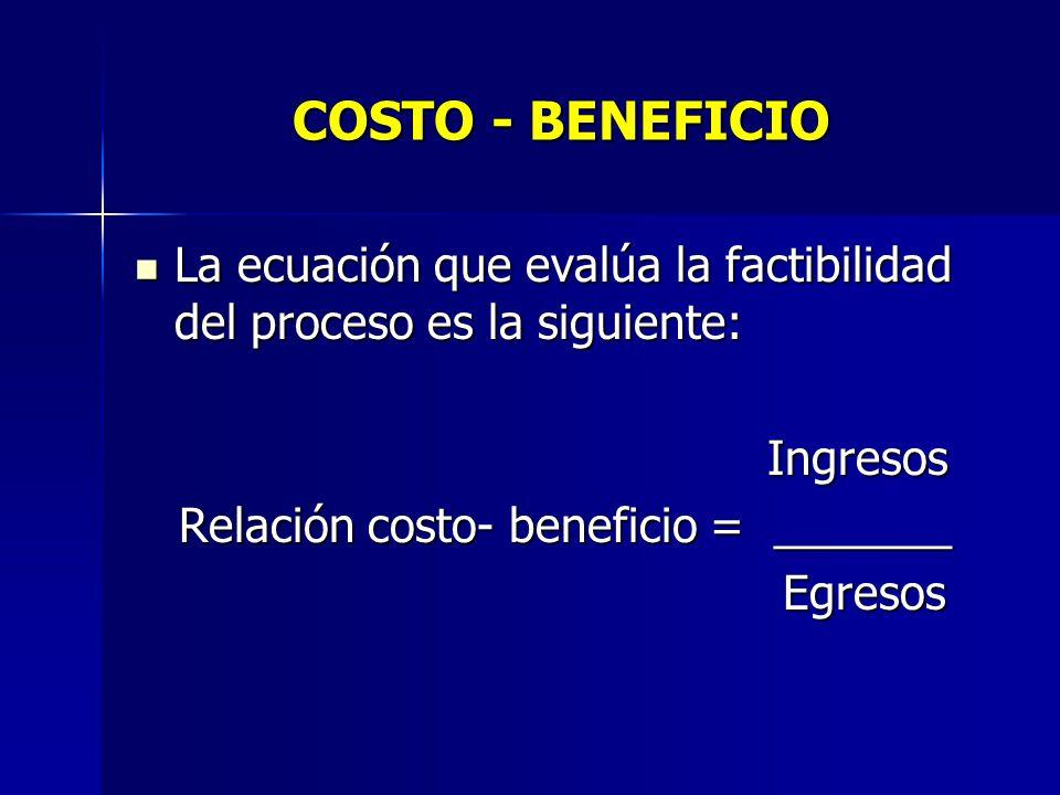 COSTO - BENEFICIO La relación beneficio-costo ayuda a determinar el índice de rentabilidad del proceso. Para el analisis consideramos los datos del me