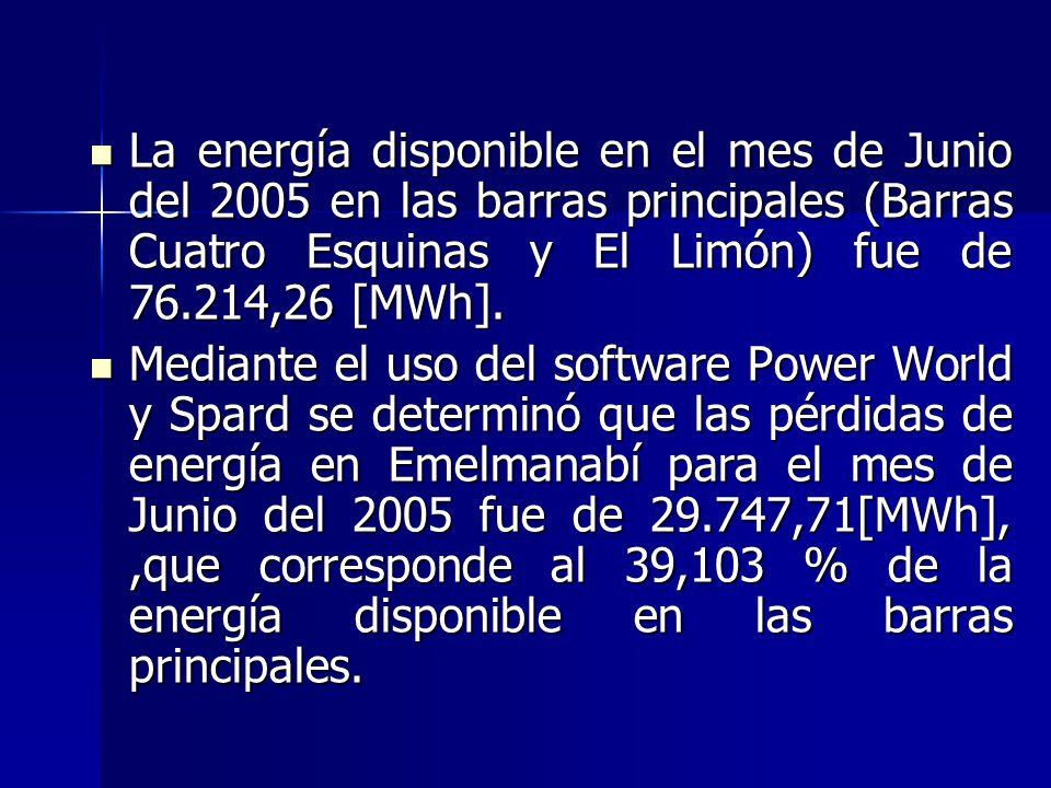 Las empresas eléctricas distribuidoras deben realizar constantemente proyectos para la determinación, regulación y optimización de pérdidas técnicas y