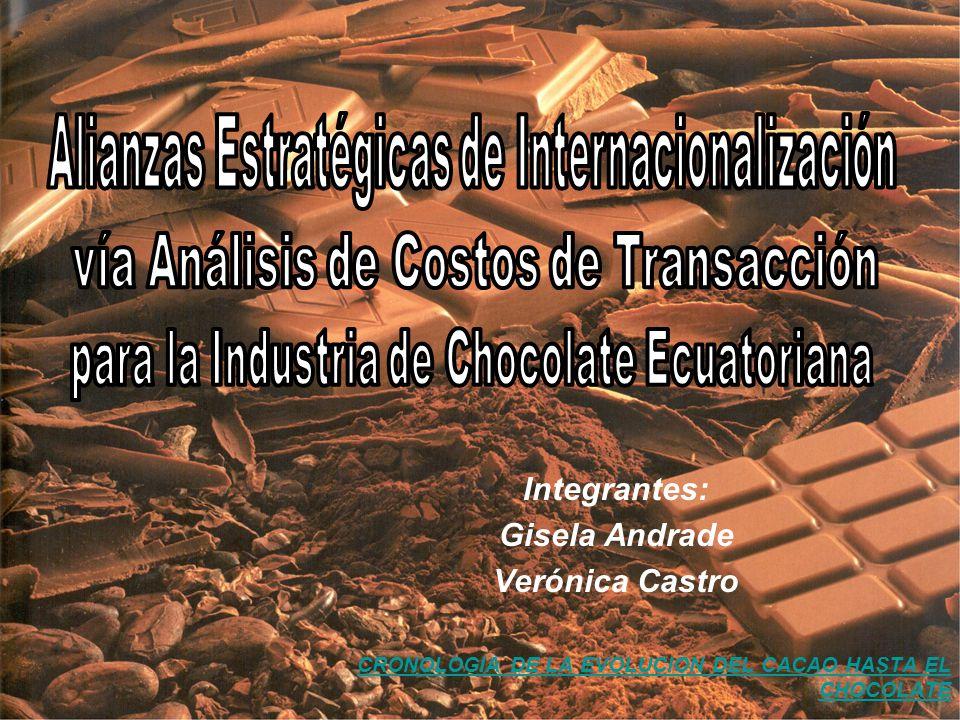 Integrantes: Gisela Andrade Verónica Castro CRONOLOGIA DE LA EVOLUCION DEL CACAO HASTA EL CHOCOLATE