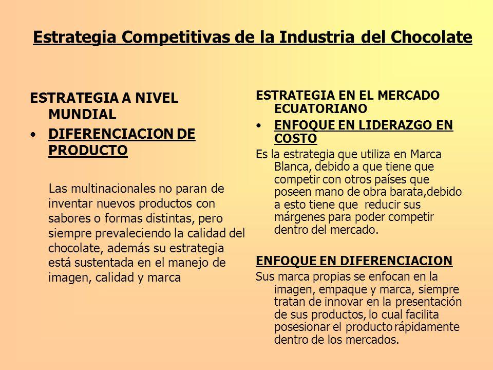 Estrategia Competitivas de la Industria del Chocolate ESTRATEGIA A NIVEL MUNDIAL DIFERENCIACION DE PRODUCTO Las multinacionales no paran de inventar n