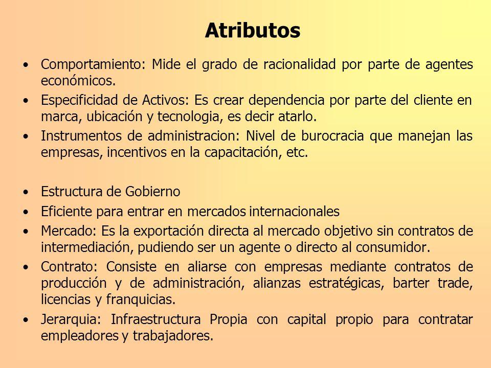 Atributos Comportamiento: Mide el grado de racionalidad por parte de agentes económicos. Especificidad de Activos: Es crear dependencia por parte del