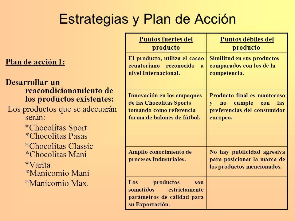Estrategias y Plan de Acción Plan de acción 1: Desarrollar un reacondicionamiento de los productos existentes: Los productos que se adecuarán serán: *