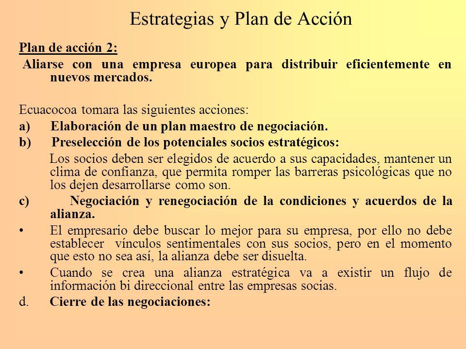 Estrategias y Plan de Acción Plan de acción 2: Aliarse con una empresa europea para distribuir eficientemente en nuevos mercados. Ecuacocoa tomara las
