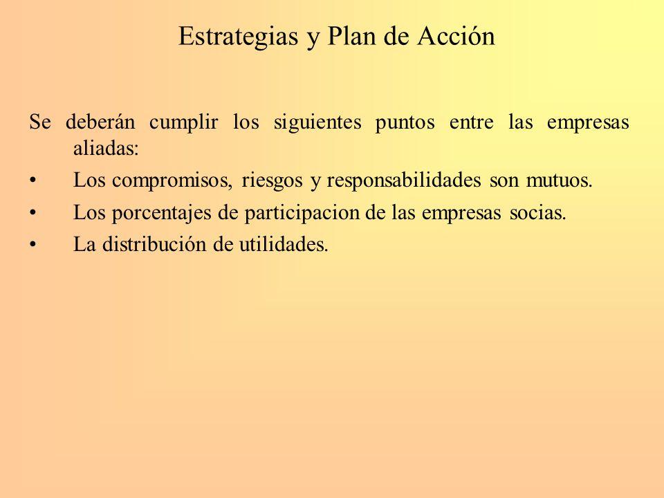 Estrategias y Plan de Acción Se deberán cumplir los siguientes puntos entre las empresas aliadas: Los compromisos, riesgos y responsabilidades son mut