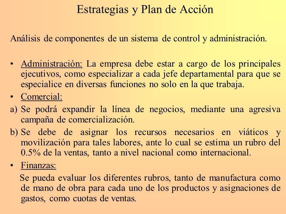 Estrategias y Plan de Acción Análisis de componentes de un sistema de control y administración. Administración: La empresa debe estar a cargo de los p