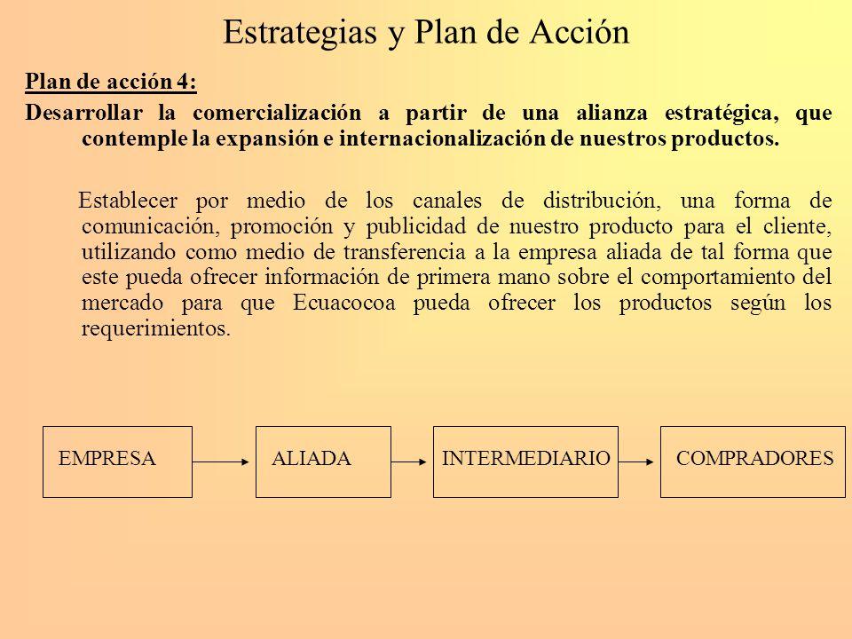 Estrategias y Plan de Acción Plan de acción 4: Desarrollar la comercialización a partir de una alianza estratégica, que contemple la expansión e inter