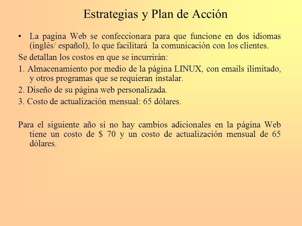 Estrategias y Plan de Acción La pagina Web se confeccionara para que funcione en dos idiomas (inglés/ español), lo que facilitará la comunicación con