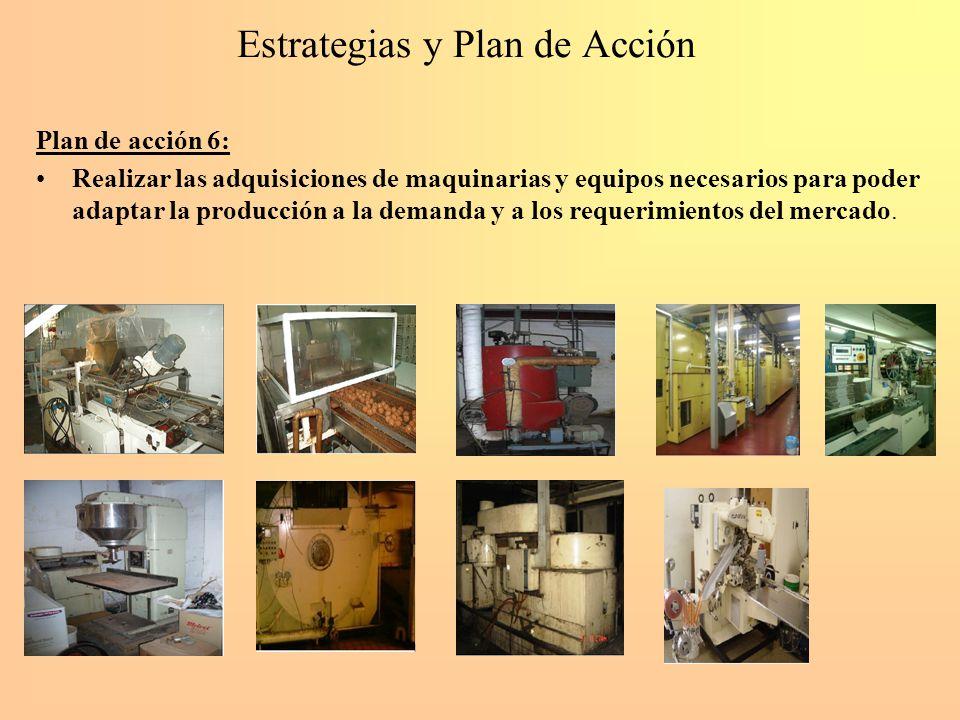 Estrategias y Plan de Acción Plan de acción 6: Realizar las adquisiciones de maquinarias y equipos necesarios para poder adaptar la producción a la de