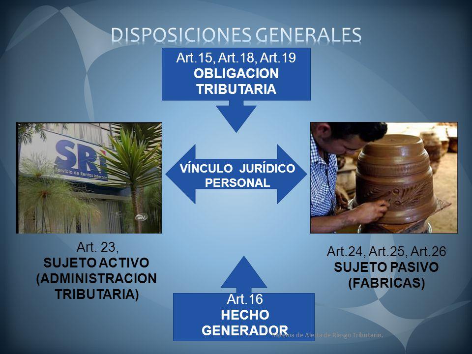 Código Tributario Ley Orgánica de Régimen Tributario Interno Reglamento a la Ley Orgánica de Régimen Tributario Interno.