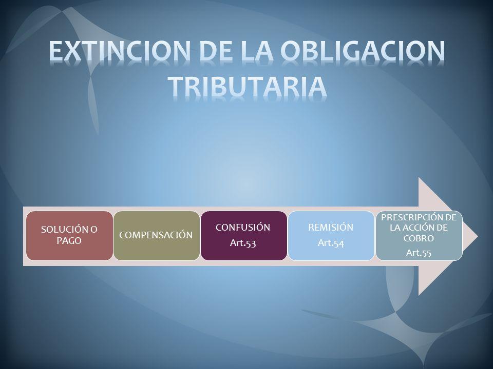 SOLUCIÓN O PAGO COMPENSACIÓN CONFUSIÓN Art.53 REMISIÓN Art.54 PRESCRIPCIÓN DE LA ACCIÓN DE COBRO Art.55