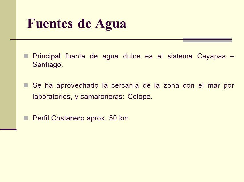 Fuentes de Agua Principal fuente de agua dulce es el sistema Cayapas – Santiago. Se ha aprovechado la cercanía de la zona con el mar por laboratorios,