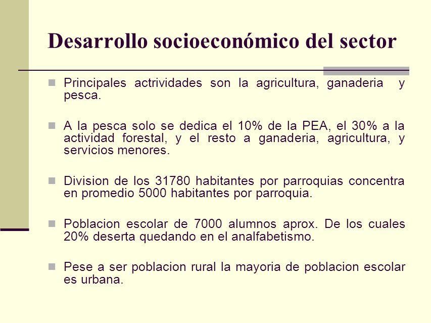 Desarrollo socioeconómico del sector Principales actrividades son la agricultura, ganaderia y pesca. A la pesca solo se dedica el 10% de la PEA, el 30