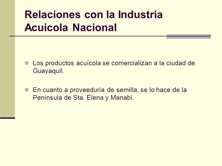 Relaciones con la Industria Acuicola Nacional Los productos acuícola se comercializan a la ciudad de Guayaquil. En cuanto a proveeduría de semilla, se