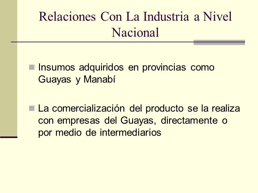 Relaciones Con La Industria a Nivel Nacional Insumos adquiridos en provincias como Guayas y Manabí La comercialización del producto se la realiza con