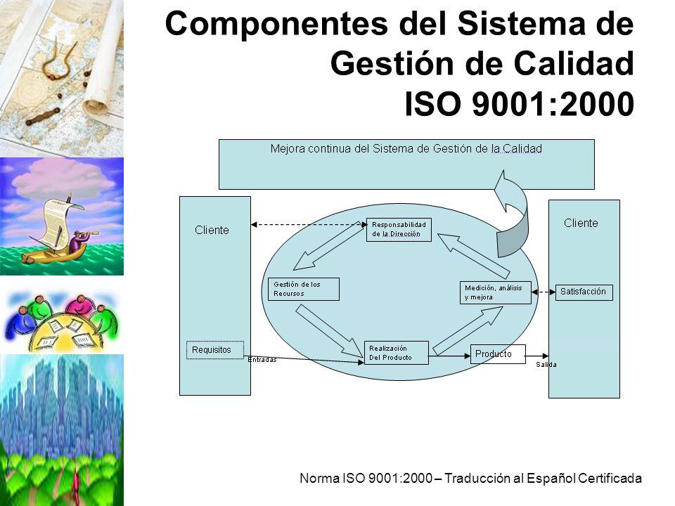 Componentes del Sistema de Gestión de Calidad ISO 9001:2000 Norma ISO 9001:2000 – Traducción al Español Certificada