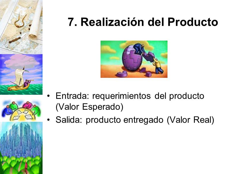 7. Realización del Producto Entrada: requerimientos del producto (Valor Esperado) Salida: producto entregado (Valor Real)