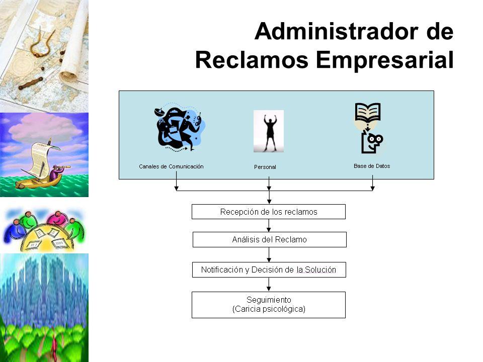 Administrador de Reclamos Empresarial
