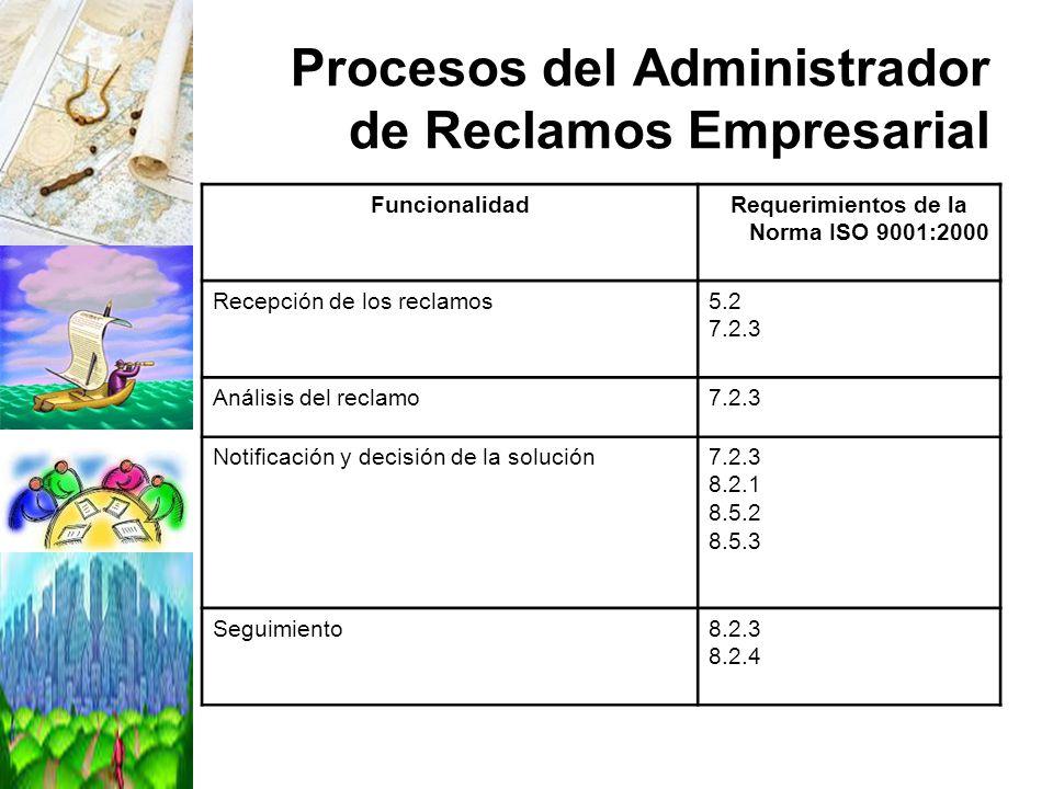Procesos del Administrador de Reclamos Empresarial FuncionalidadRequerimientos de la Norma ISO 9001:2000 Recepción de los reclamos5.2 7.2.3 Análisis d