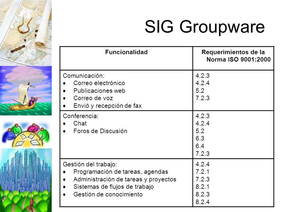 SIG Groupware FuncionalidadRequerimientos de la Norma ISO 9001:2000 Comunicación: Correo electrónico Publicaciones web Correo de voz Envió y recepción
