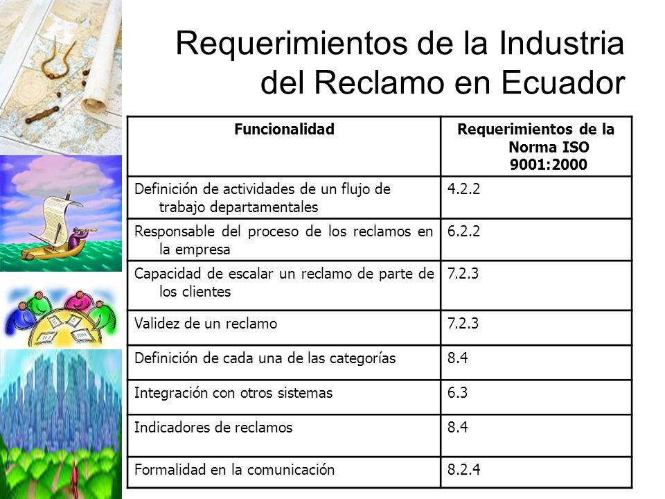 Requerimientos de la Industria del Reclamo en Ecuador FuncionalidadRequerimientos de la Norma ISO 9001:2000 Definición de actividades de un flujo de t