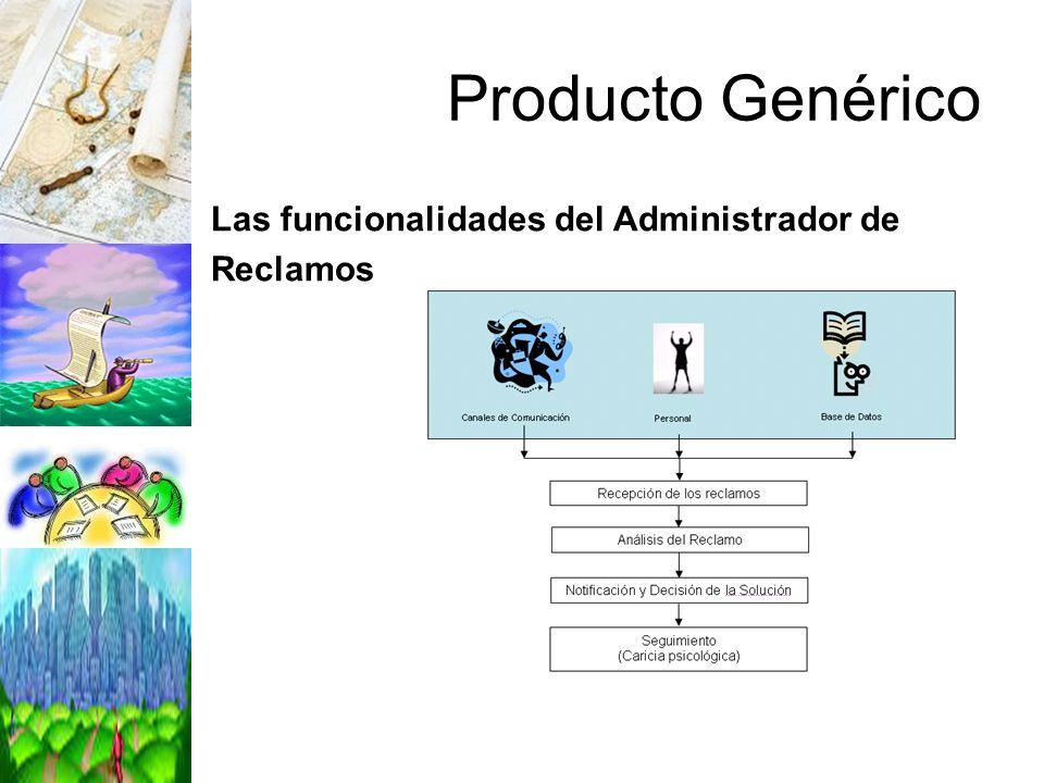 Las funcionalidades del Administrador de Reclamos Producto Genérico