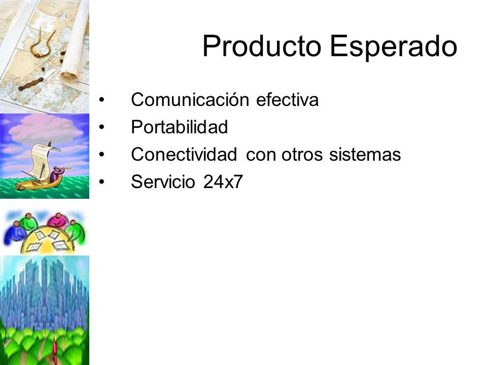 Producto Esperado Comunicación efectiva Portabilidad Conectividad con otros sistemas Servicio 24x7