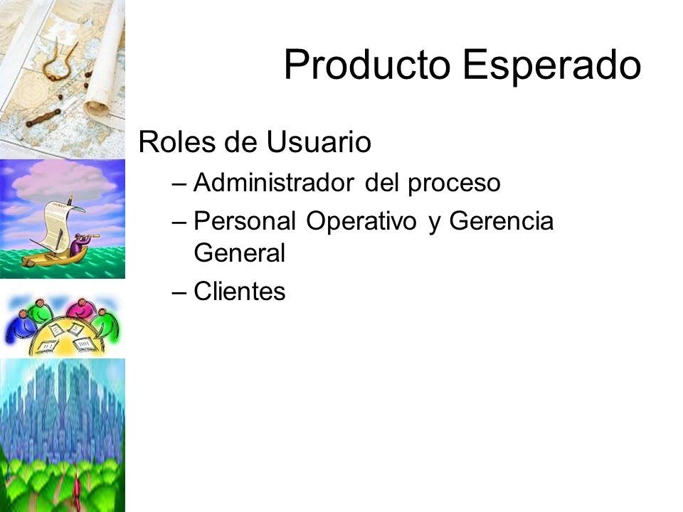 Roles de Usuario –Administrador del proceso –Personal Operativo y Gerencia General –Clientes Producto Esperado